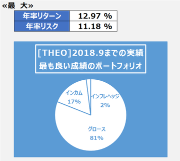 theo_performance_20181019_10