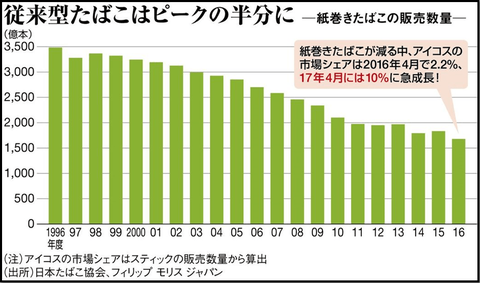 smoking rate_20181117_2
