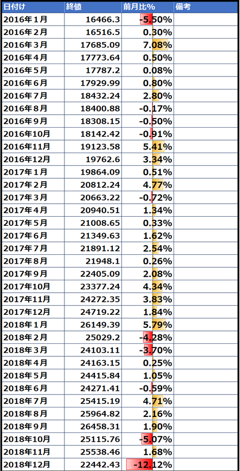 nydow_2008-2018_2