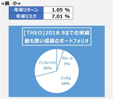 theo_performance_20181019_11