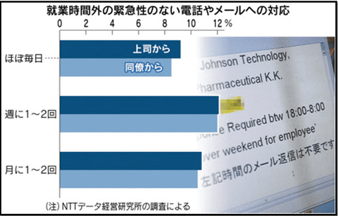 nikkei_research