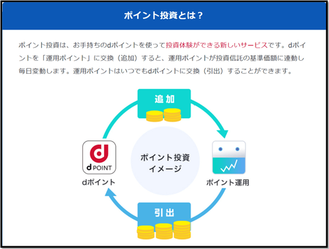 dpoint_introduction_20190106