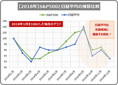 2018stock index_20181212_2