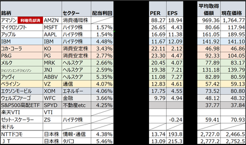 US stock performance_20190330_2