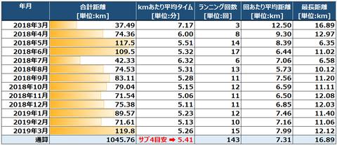 running record_20190331_2