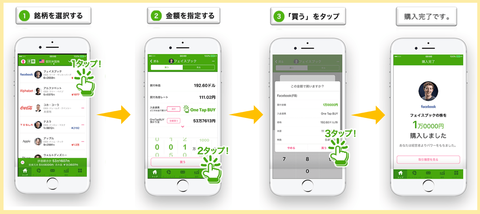 onetapbuy_feature_2-min