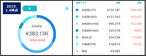 wealthnavi_performance_20190104