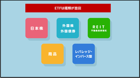 what is ETF_2