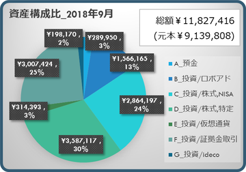 201809monthly_performance①