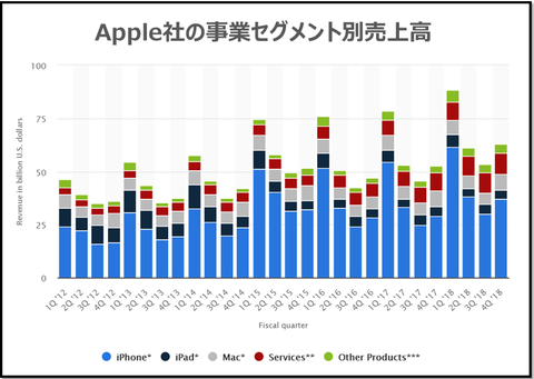 apple_performance_20181117_4-min