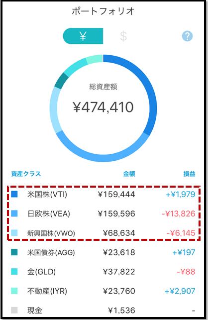 wealthnavi_performance_20190327_2